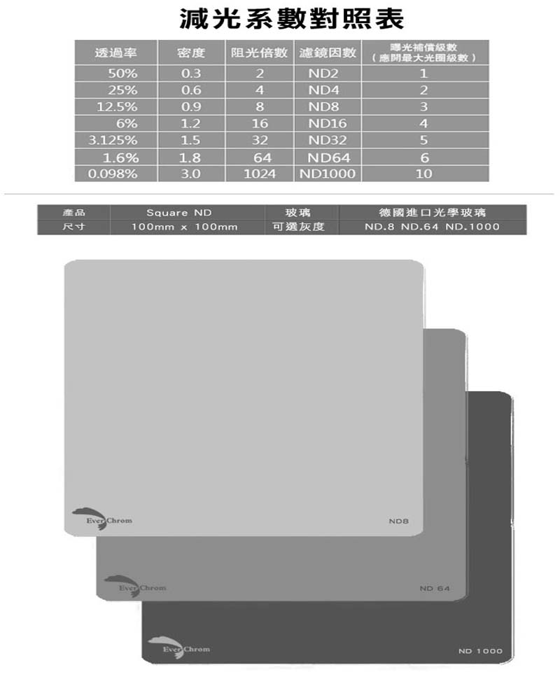 EverChrom, ND1000,方形專用減光鏡,100x100mm